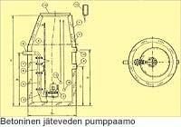 pumppaamo