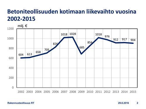 tilastot_etusivu